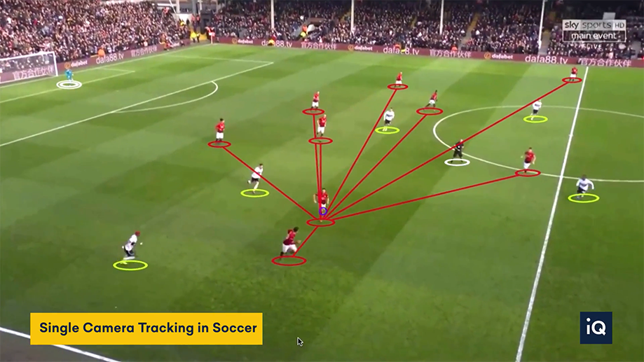 Single Camera Tracking Soccer